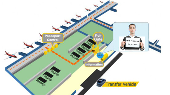 istanbul airport taxis meeting point map